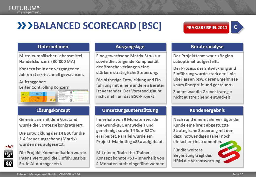 BALANCED SCORECARD [BSC]